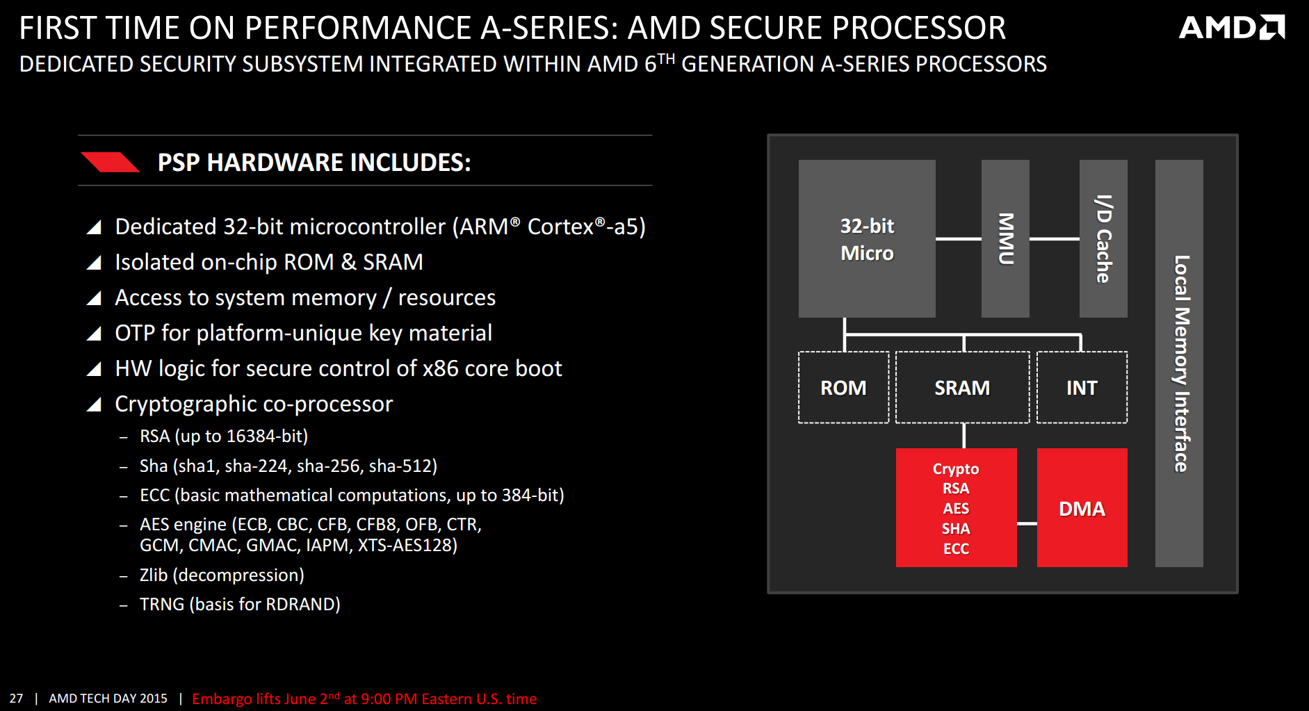 AMD Secure Processor and Final Thoughts - AMD Launches