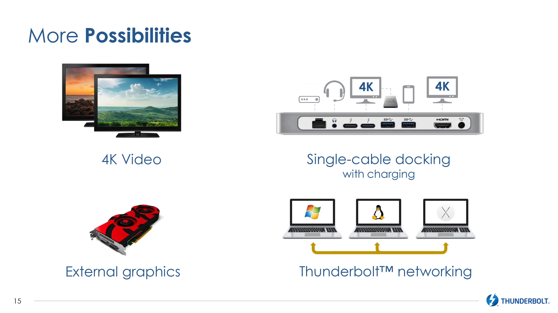 Intel Announces Thunderbolt 3 Thunderbolt Meets Usb At