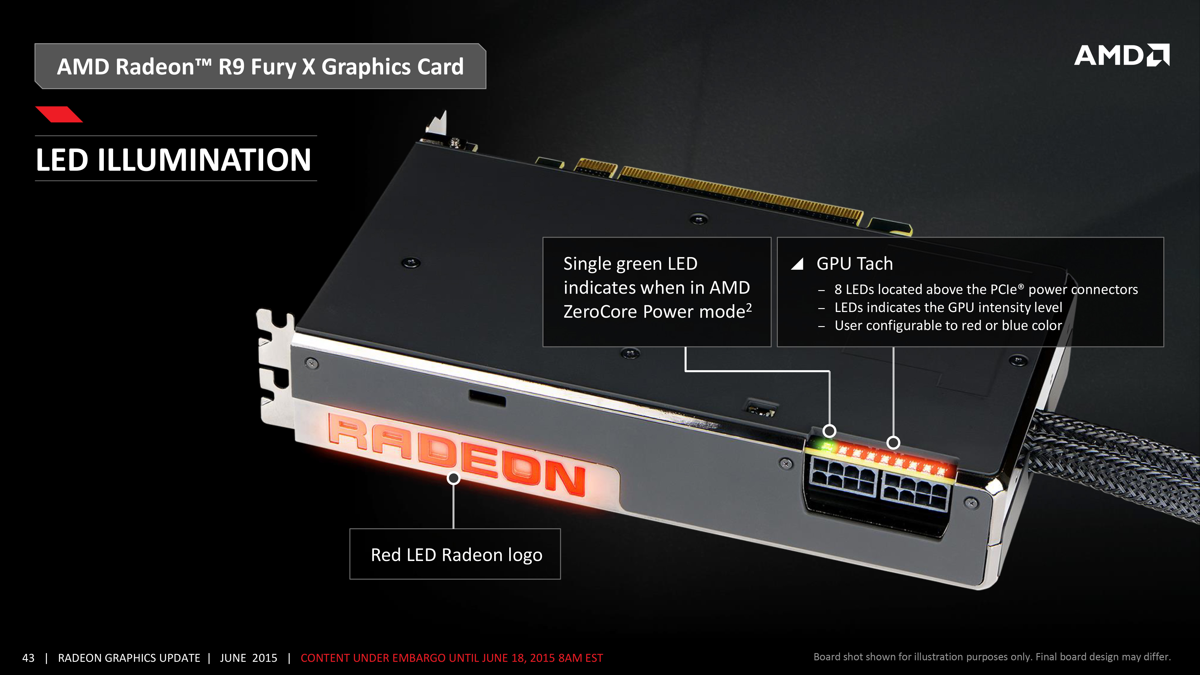Meet The Radeon R9 Fury X Amd Review Aiming Leds In Parallel Cannot Be Placed Until Color You Cant Select Is Green Theory Because Reserved For Sleep Led Though Practice I Think Its Safe To Point Out That