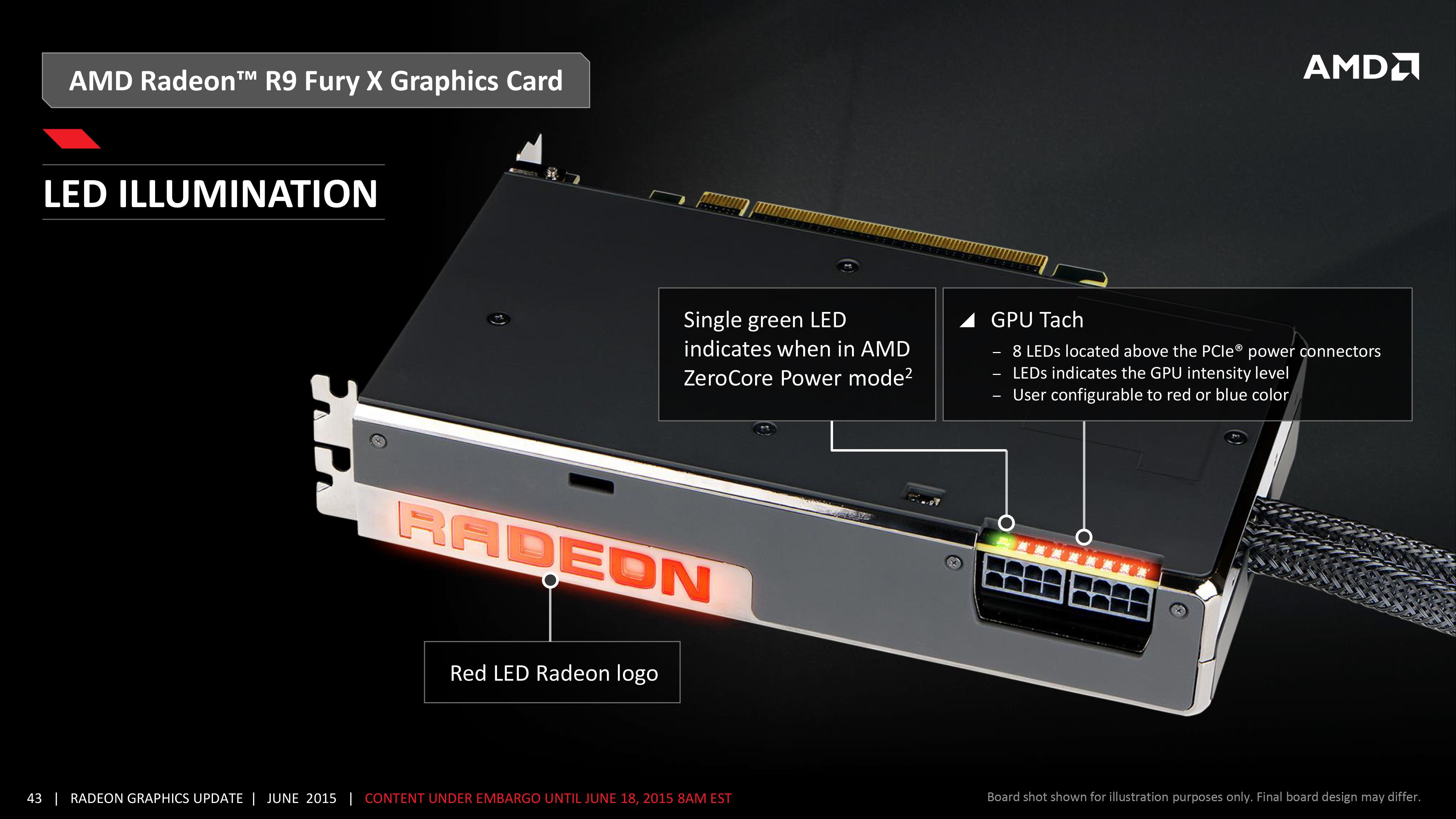 Meet The Radeon R9 Fury X The Amd Radeon R9 Fury X