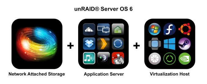 Lime Technology's unRAID 6 Brings Containers and