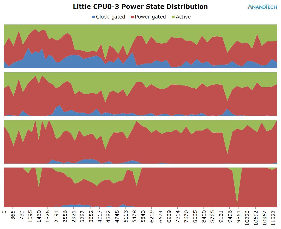 App: Reddit Sync Launch - The Mobile CPU Core-Count Debate