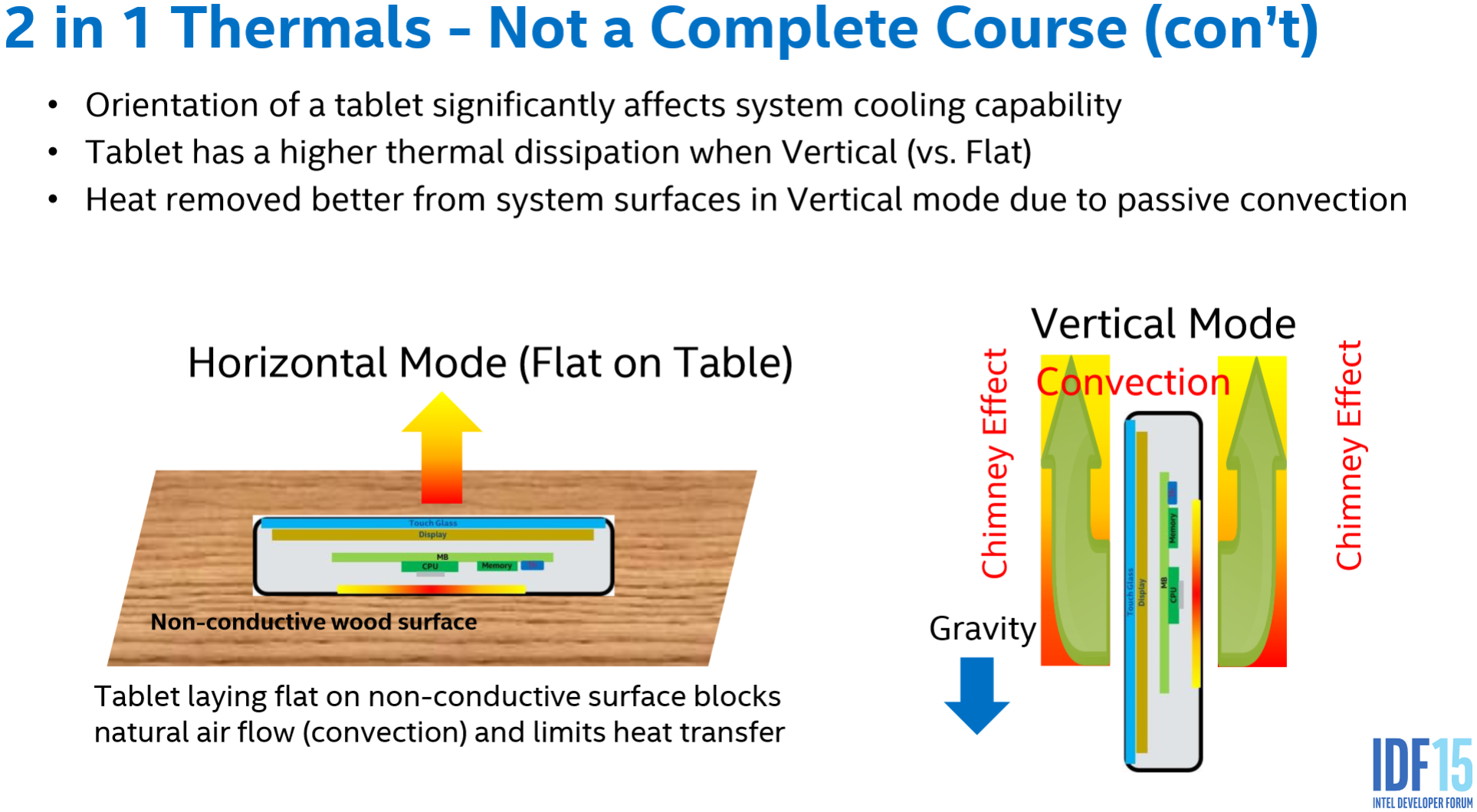 Understanding Intel's Dynamic Power and Thermal Framework 8 1