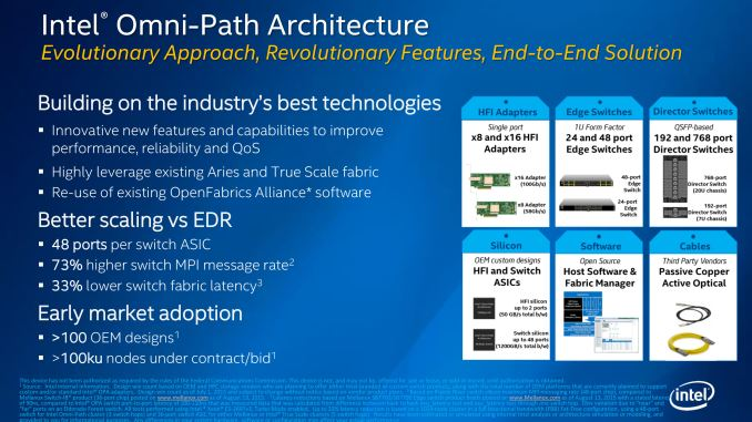 Exploring Intel S Omni Path Network Fabric