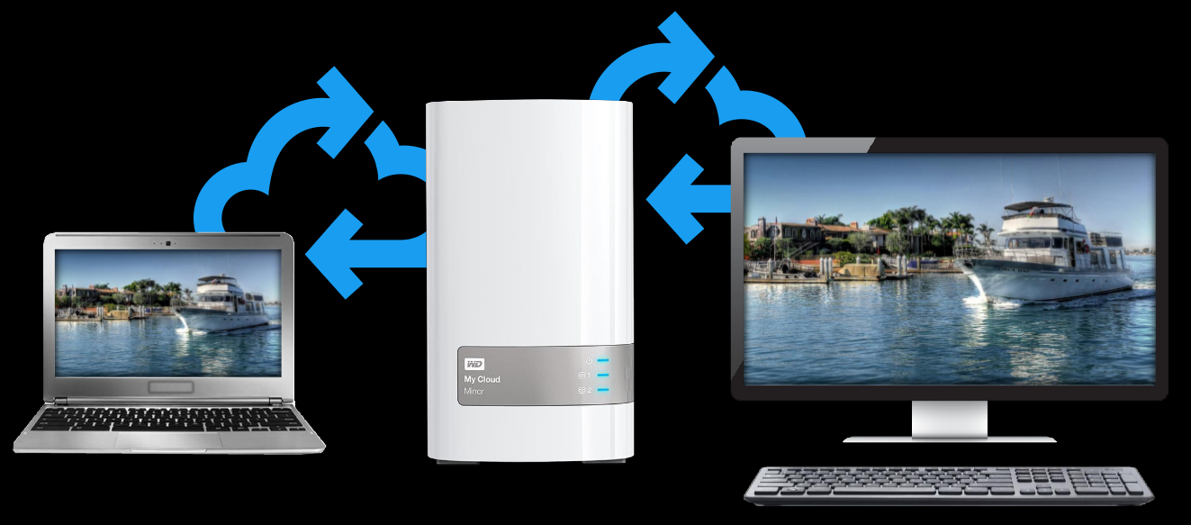 Western Digital Updates My Cloud Mirror NAS, Releases My