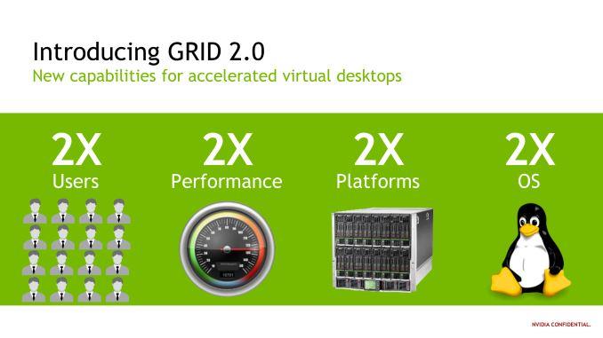 NVIDIA Announces GRID 2 0, Tesla M60 & M6 Server Cards
