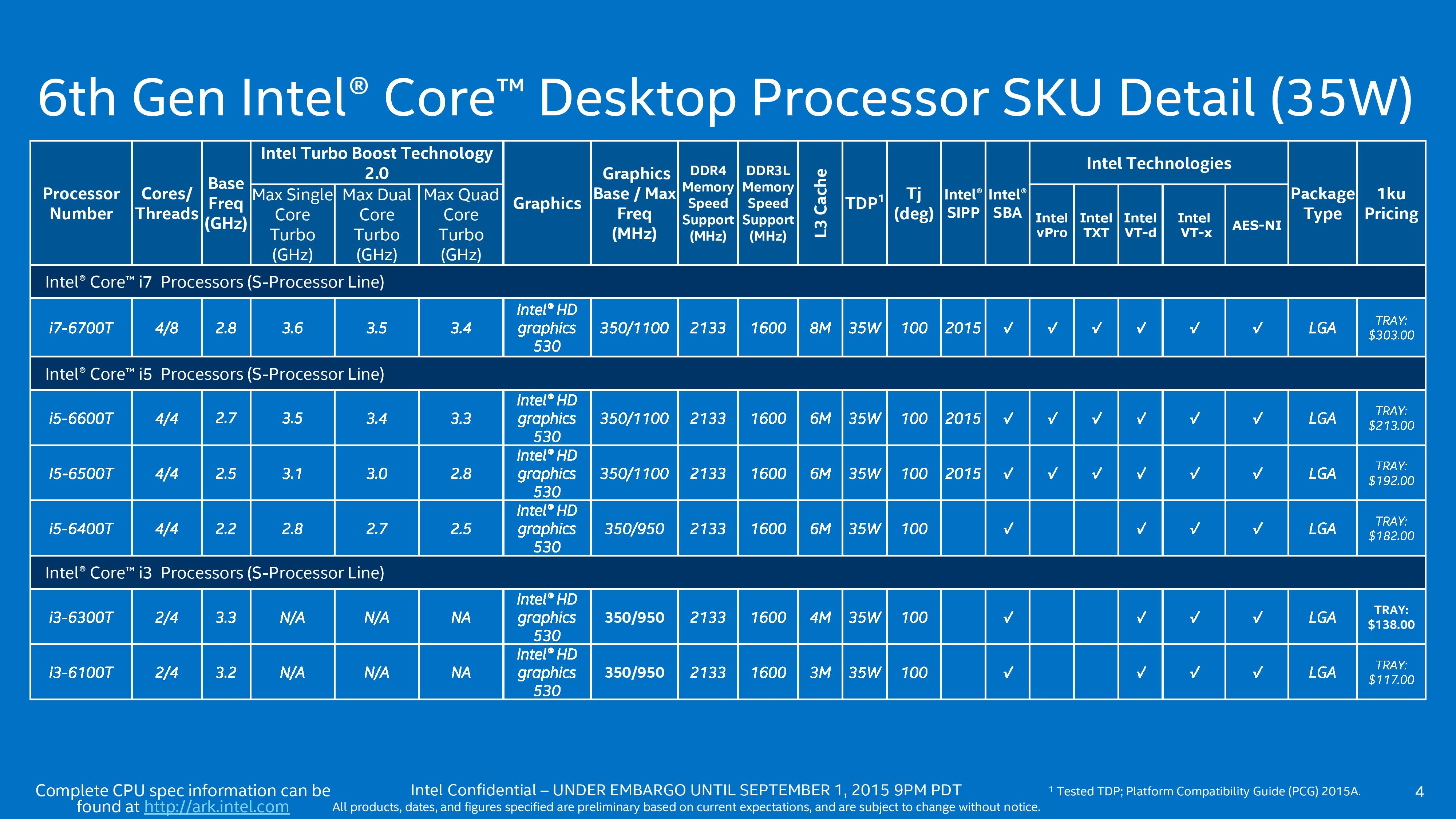 Processor Lists And Conclusions The Intel Skylake Mobile And Desktop Launch With Architecture Analysis
