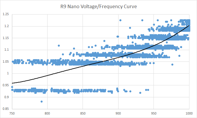 how to change power power limit radeon