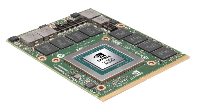 DELL Kepler Quadro Mobile NVIDIA Display Driver for Mac