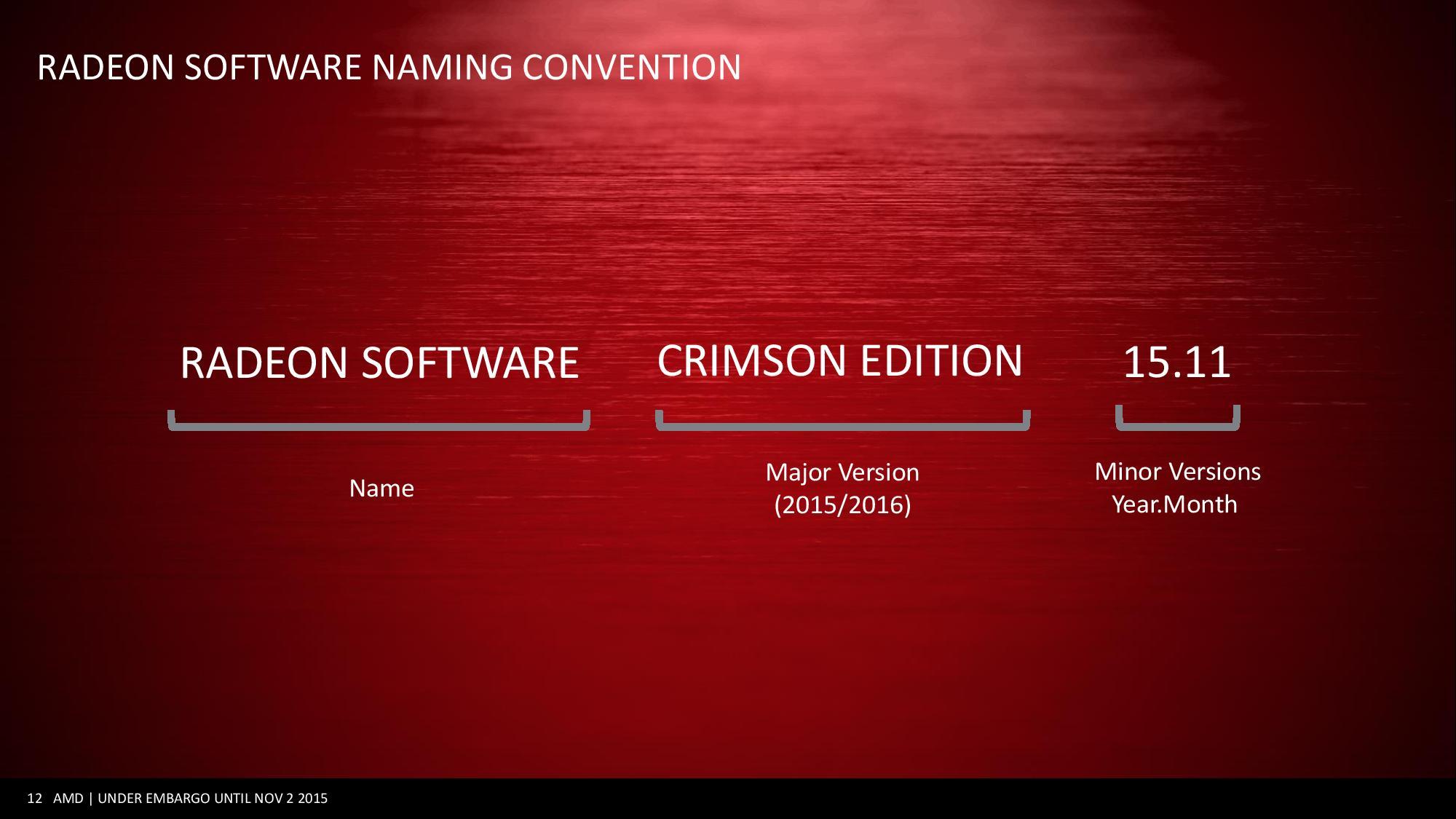 Download & discuss amd radeon software crimson thread (beta7.
