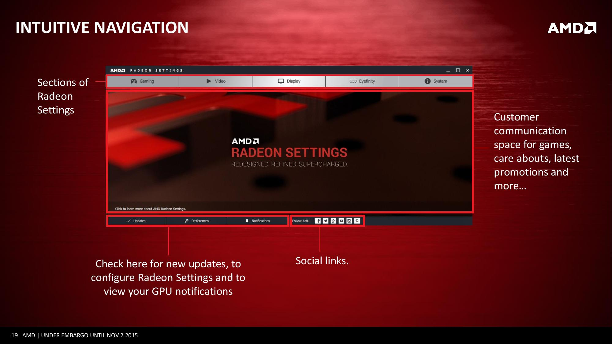 AMD Announces Radeon Crimson Driver Branding & New Settings Control