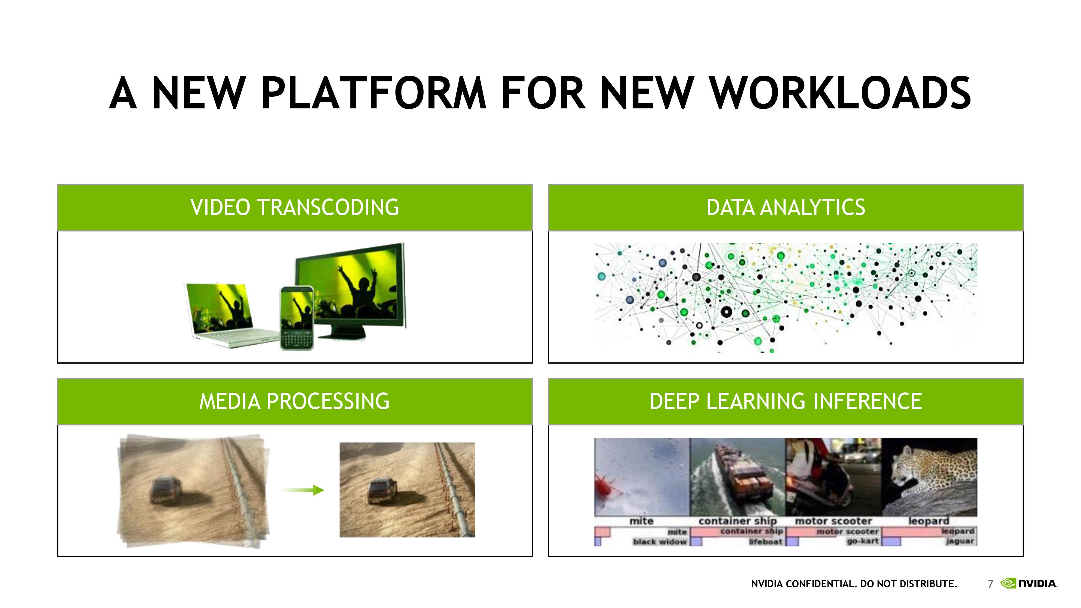 NVIDIA Announces Tesla M40 & M4 Server Cards - Data Center Machine