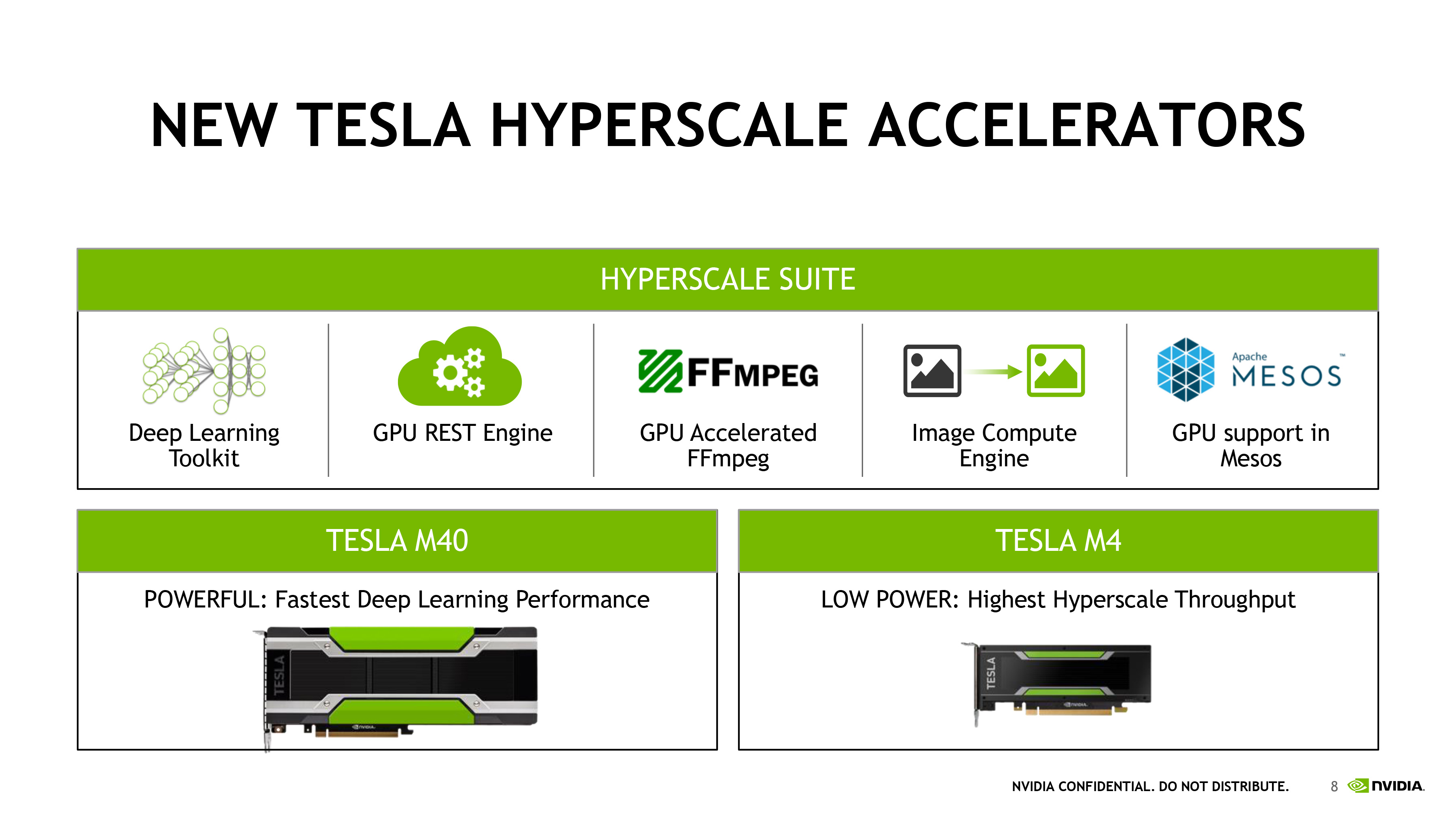 Tesla M60 GPU 加速器 |NVIDIA