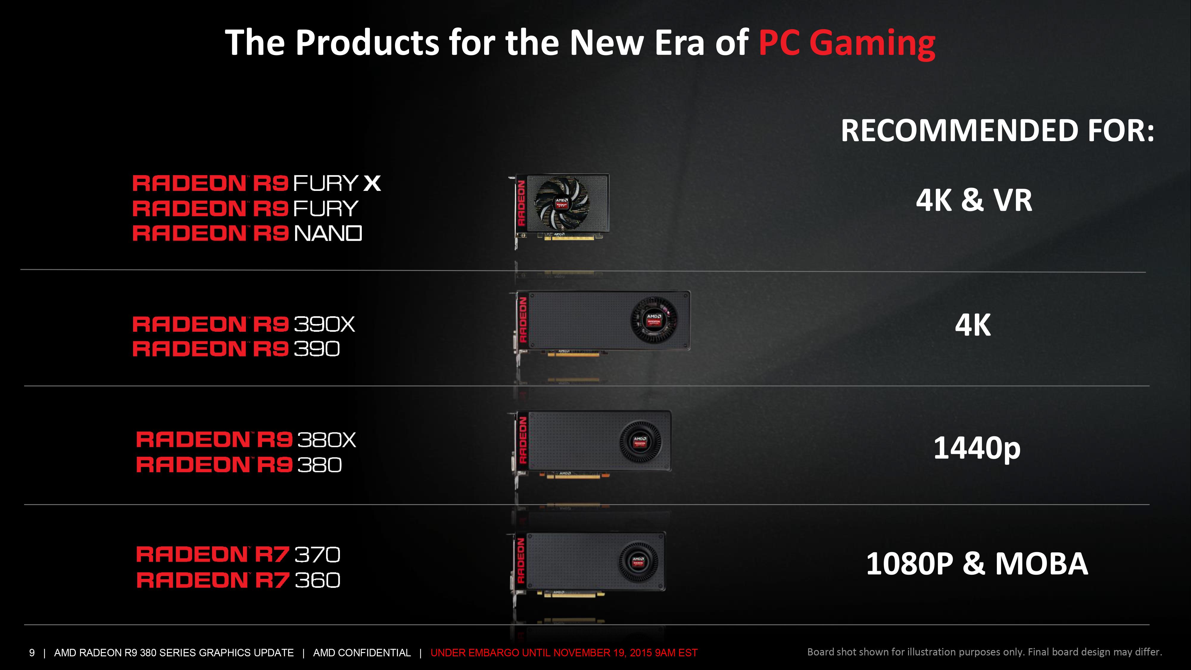 AMD RADEON R9 380X DRIVERS (2019)