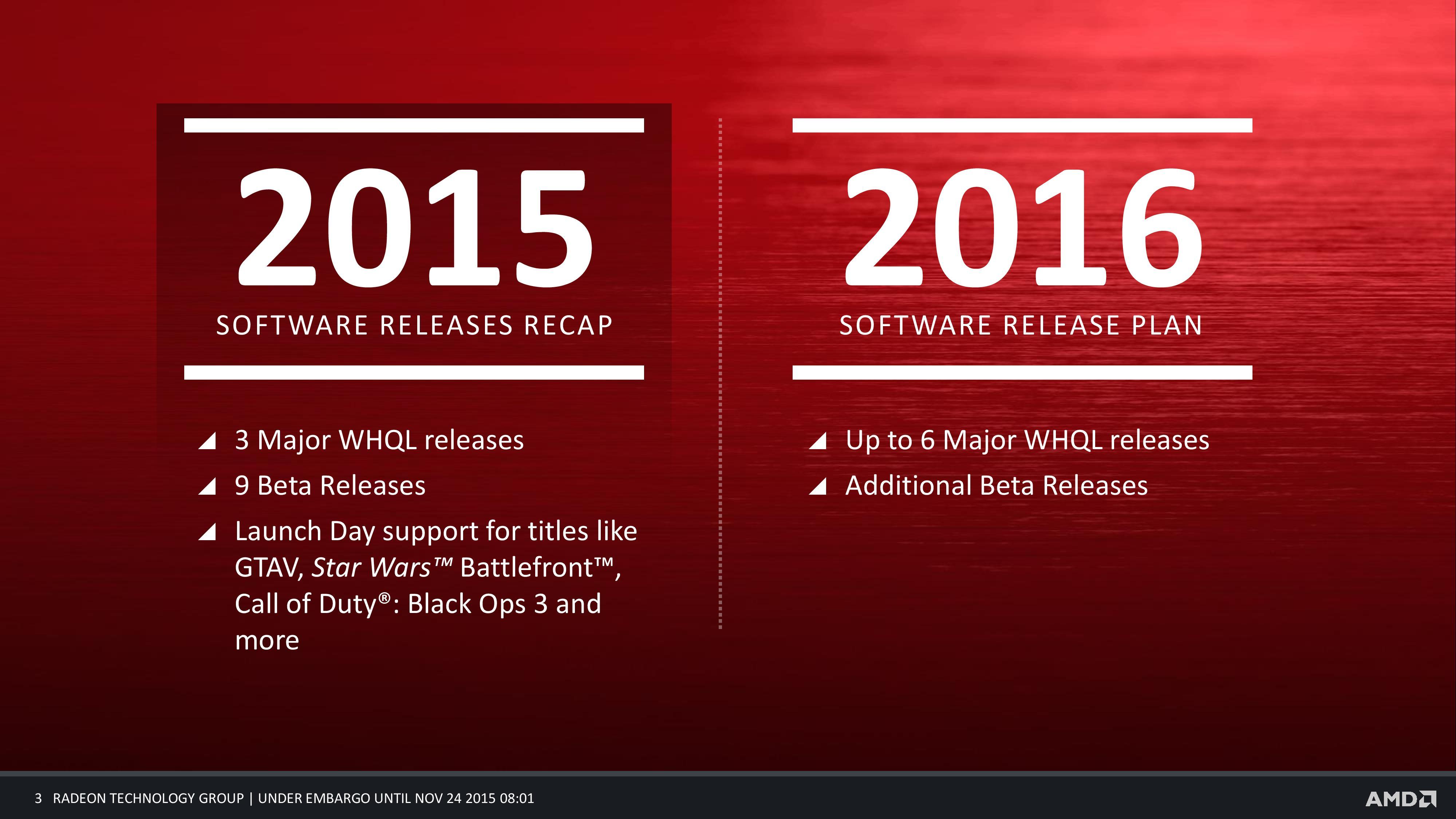 Amd releases radeon software crimson edition 15. 11. 1 update.