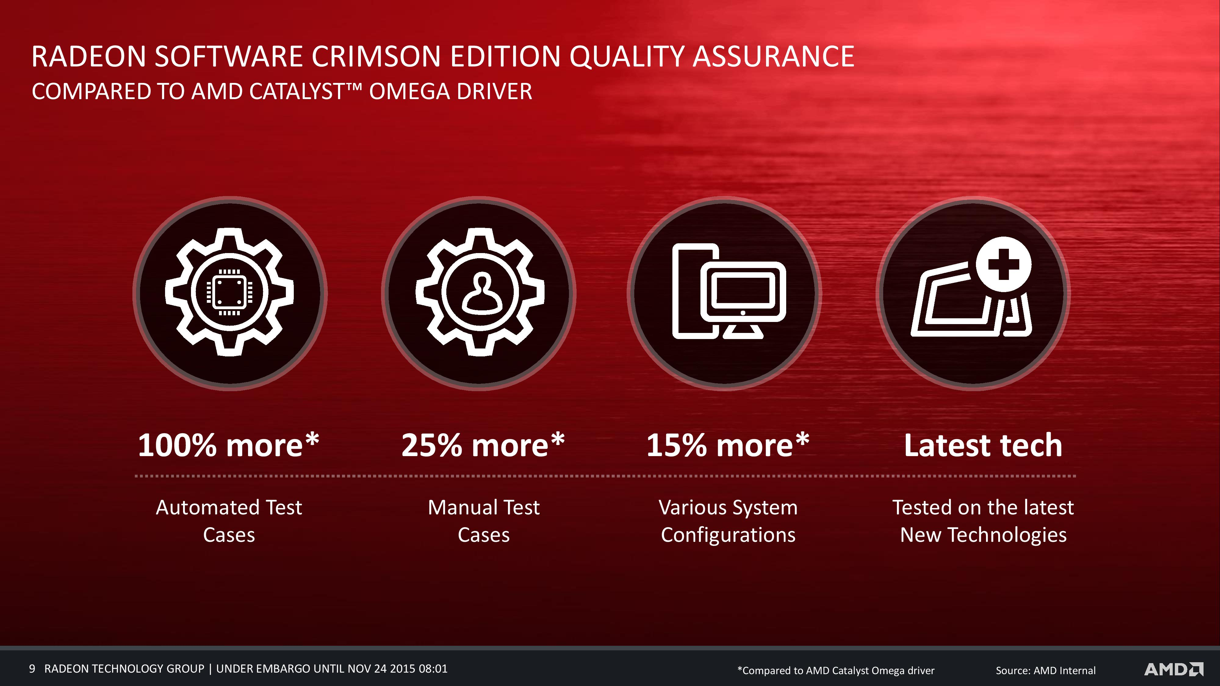 AMD's Radeon Software Crimson Driver Released: New Features