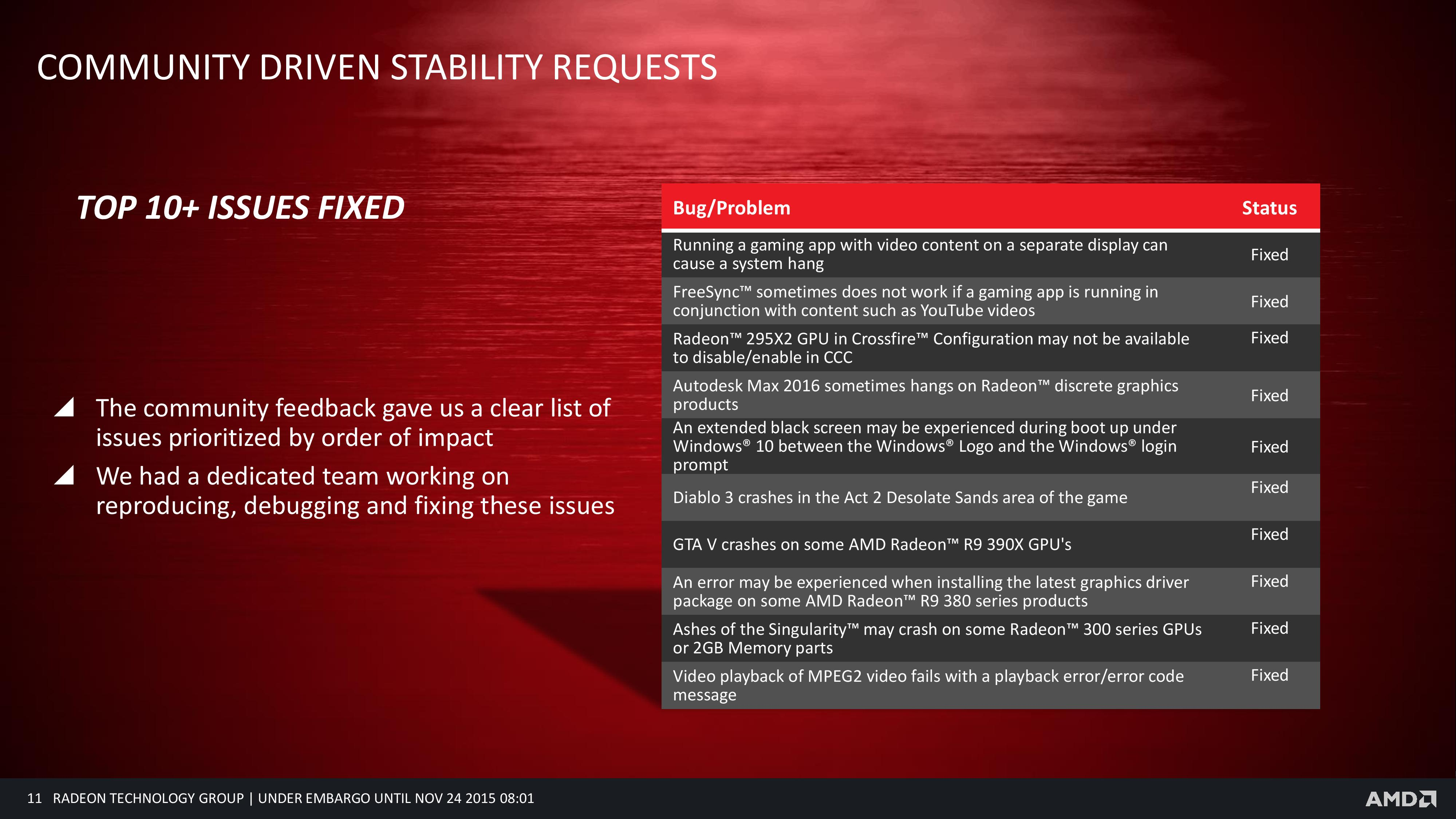 AMD's Radeon Software Crimson Driver Released: New Features & A New Look