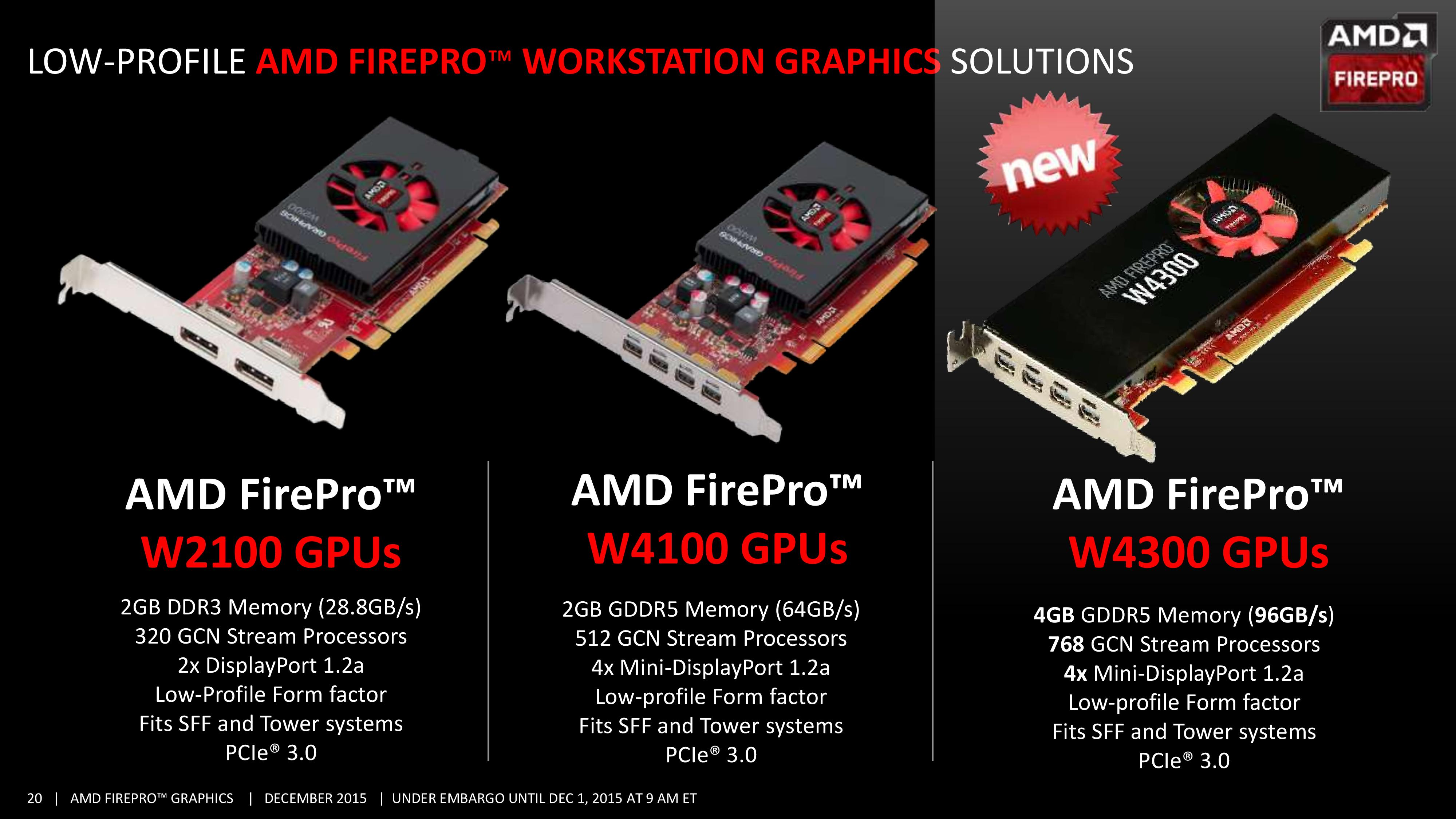 AMD FIREPRO DRIVER (2019)