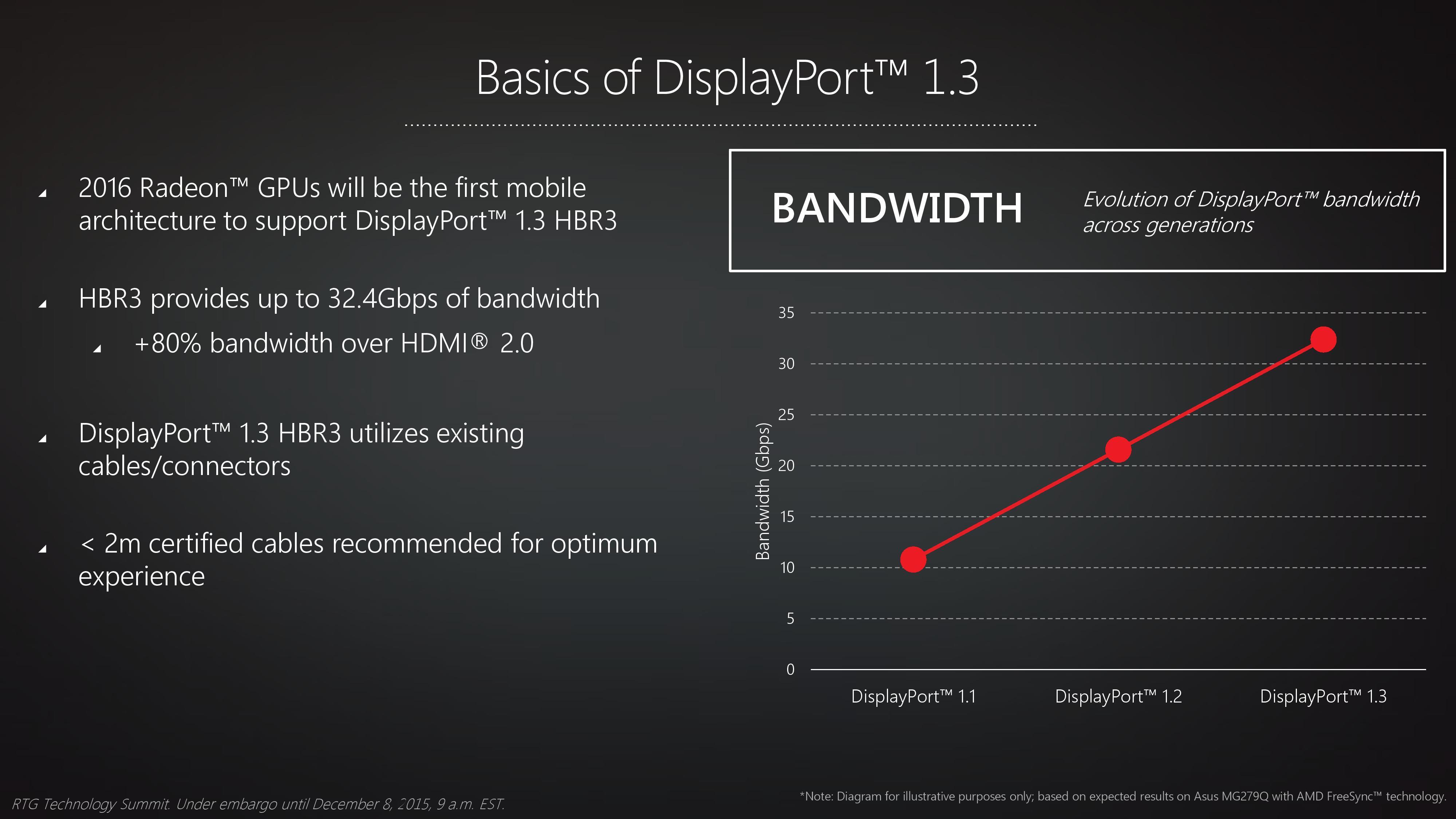 AMD Discusses 2016 Radeon Visual Technologies Roadmap