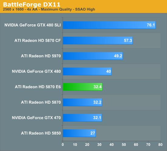 BattleForge DX11