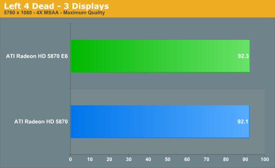 Left 4 Dead - 3 Displays