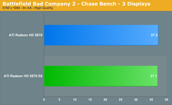 Battlefield Bad Company 2 - Chase Bench - 3 Displays