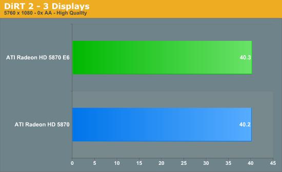 DiRT 2 - 3 Displays