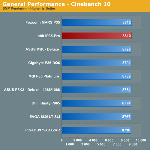 General Performance - Cinebench 10