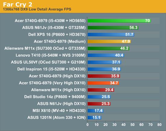 Ati Mobility Radeon Hd 5650 Driver Toshiba Download