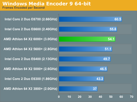 Windows Media Encoder 9 64-bit