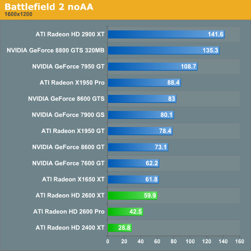 how to get more performance out of your pc