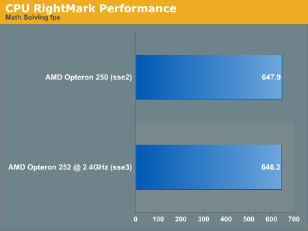 CPU RightMark Performance