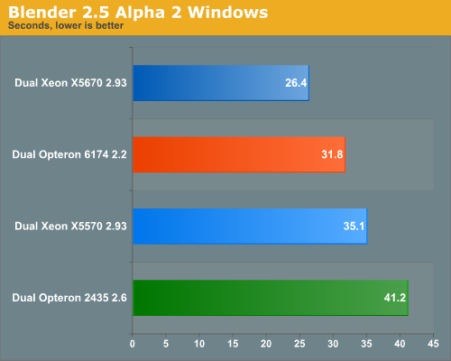 Blender 2.5 Alpha 2 Windows