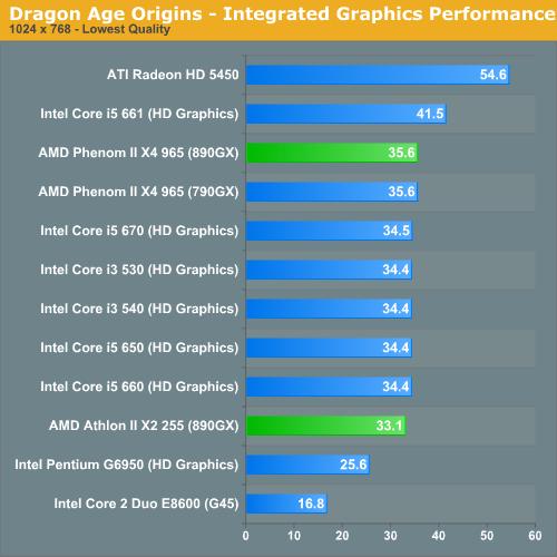 intel hd graphics 650 passmark