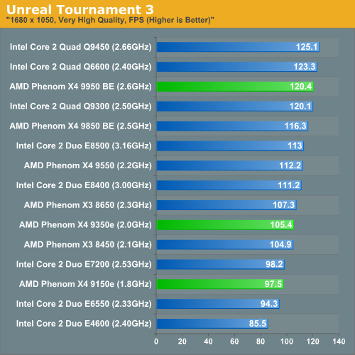 unreal tournament 3 ut3 desktop