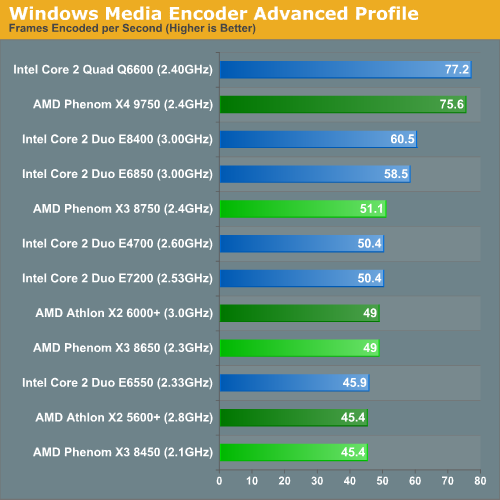 Windows Media Encoder Advanced Profile