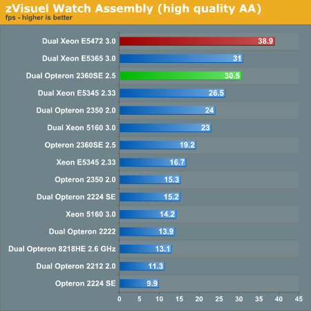 zVisuel