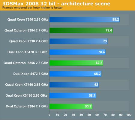 3DSMax 2008 32-bit - architecture scene