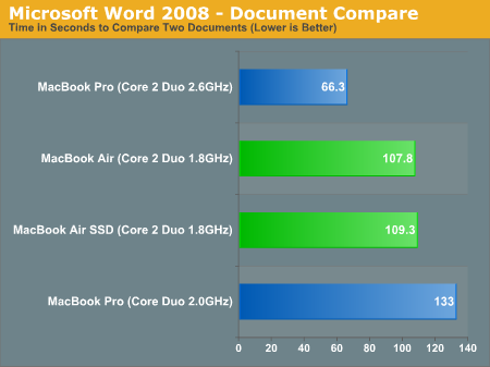 Microsoft Word 2008 - Document Compare