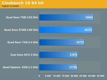 Cinebench 10 64-bit