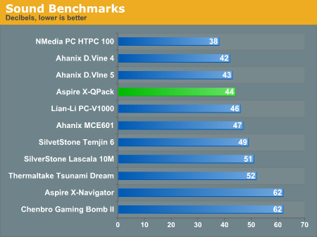 http://images.anandtech.com/graphs/aspire%20xqpack_070205120757/7821.png