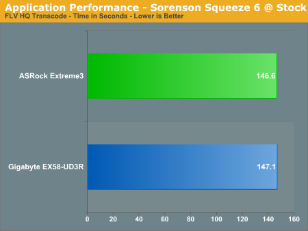 Application Performance - Sorenson Squeeze 6 @ Stock