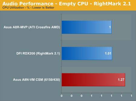 A8N-VM SOUND WINDOWS XP DRIVER