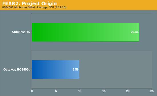 FEAR2: Project Origin