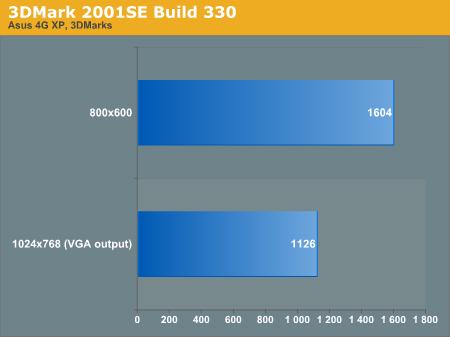 3DMark 2001SE Build 330