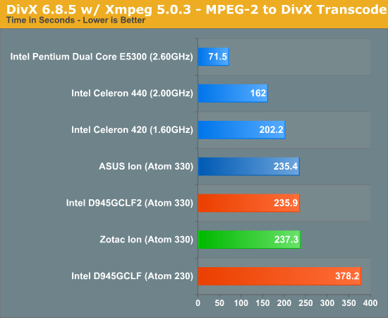 the best attitude 19cb3 c0998 DivX 6.8.5 w  Xmpeg 5.0.3 - MPEG-2 to DivX