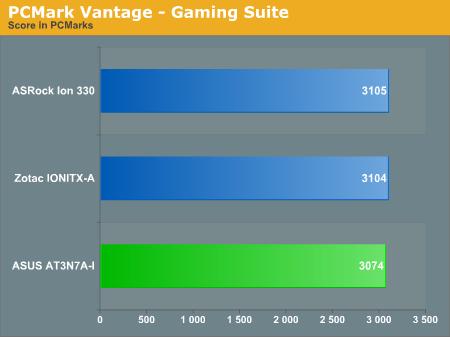 PCMark Vantage - Gaming Suite