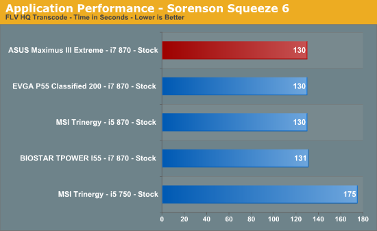 Application Performance - Sorenson Squeeze 6