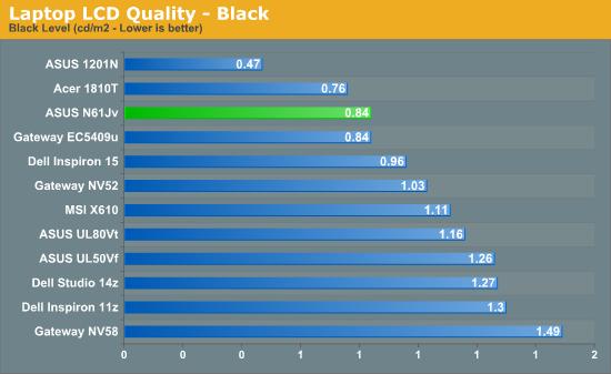 Laptop LCD Quality - Black