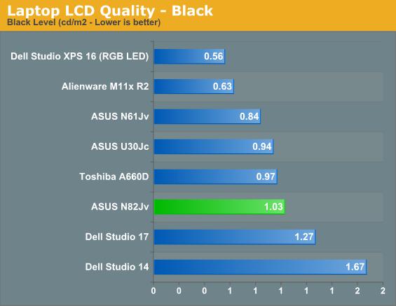 ASUS N82Jv-X2 LCD - ASUS' N82Jv: Jack-Of-All-Trades